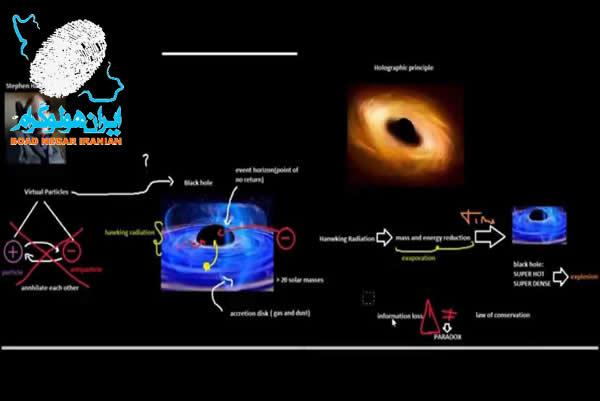 پارادوکس سیاه چاله در جهان هولوگرامی