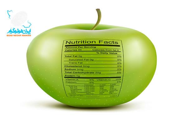 اهمیت برچسب هولوگرام در بسته بندی مواد غذایی
