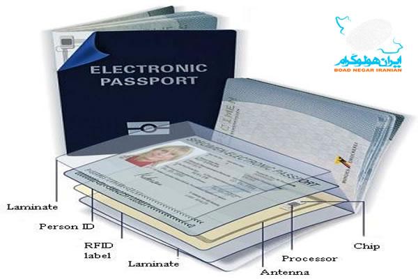 امنیت در پاسپورت های الکترونیک