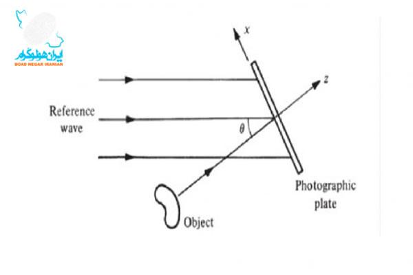 ثبت هولوگرام به روش خارج از محور